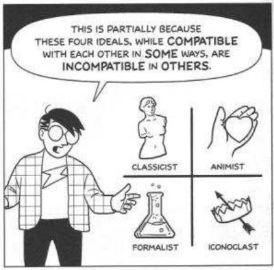 Scott McCloud, 4 tribes of comics creators